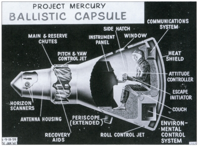 Mercury Capsule Sketch