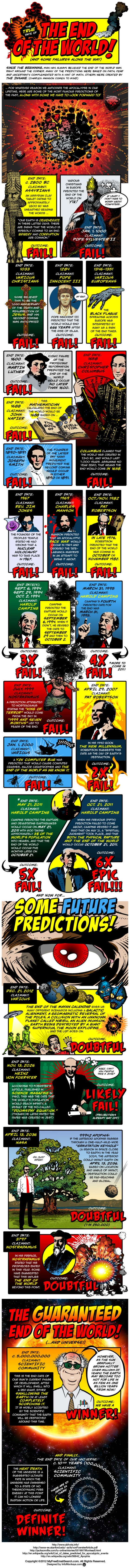 doomsday_end_of_the_world_apocalypse_infographic