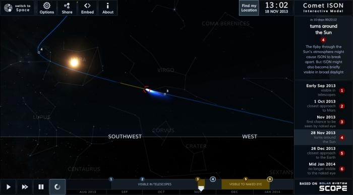 Comet ISON Simulator