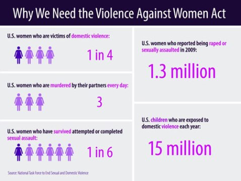 violence-against-womenStats2