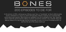 The Bones 200th 'Crimedy' Spectacular!